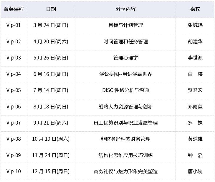 2019年管理菁英课表.png
