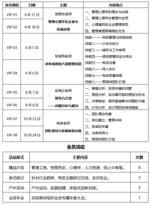 旭源2021年中高层管理菁英公开课
